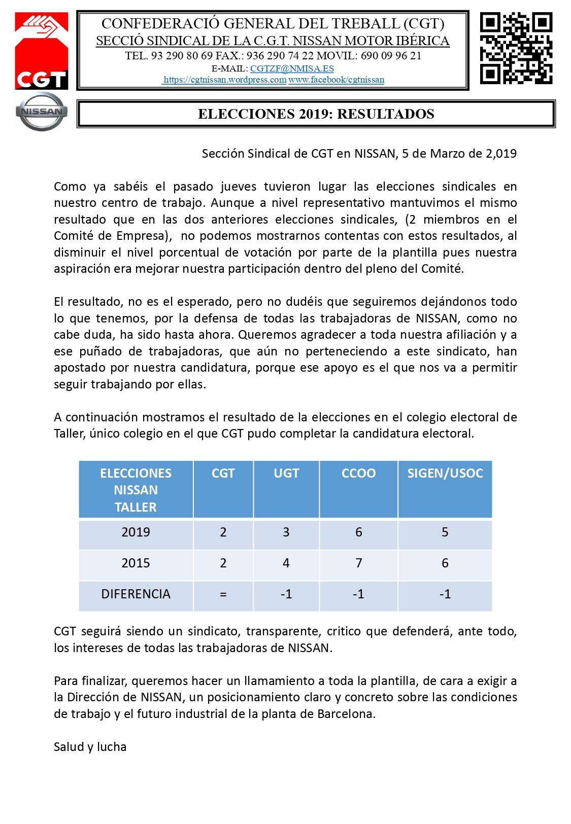 resultado elecciones 2019_pages-to-jpg-0001
